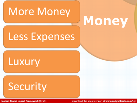 Detail of Money region with bullets: More Money, Less Expenses, Luxury and Security.