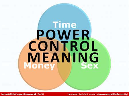 The original Venn diagram with Time, Money and Sex and overlaid the words Power, Control and Meaning.