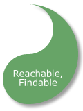 Half of a yin-yang labeled Reachable, Findable